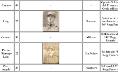 VOGHERA 29/11/2018: Realizzata la mappa dei 297 Caduti vogheresi nella Prima Guerra Mondiale. E' pubblicata sul sito del Comune. E' opera della classe quinta Ragioneria dell'Istituto Baratta
