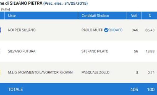 PAVIA 22/09/2020: Elezioni. Ecco i sindaci già eletti. A: Pizzale. Silvano Pietra. Miradolo. Pieve del Cairo. Vellezzo e Vistarino