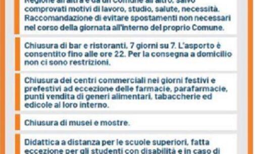 PAVIA VOGHERA 27/11/2020: Coronavirus. Da domenica la Lombardia è zona arancione. Il presidente Fontana. Buona notizia ma non è un liberi tutti. Ecco le regole