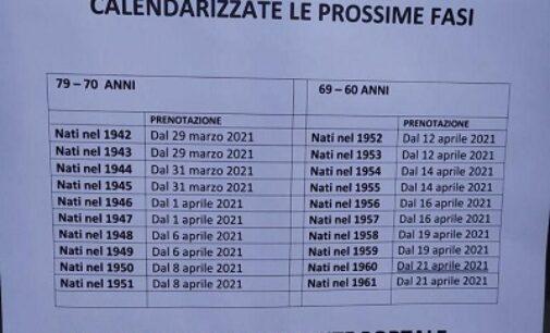 """PAVIA VOGHERA OLTREPO 19/03/2021: Prenotazioni vaccinazioni. Occhio al cartello falso. Ora vengono vaccinati solo i cittadini """"over 80"""""""